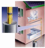 údržba teplej vody v potrubí
