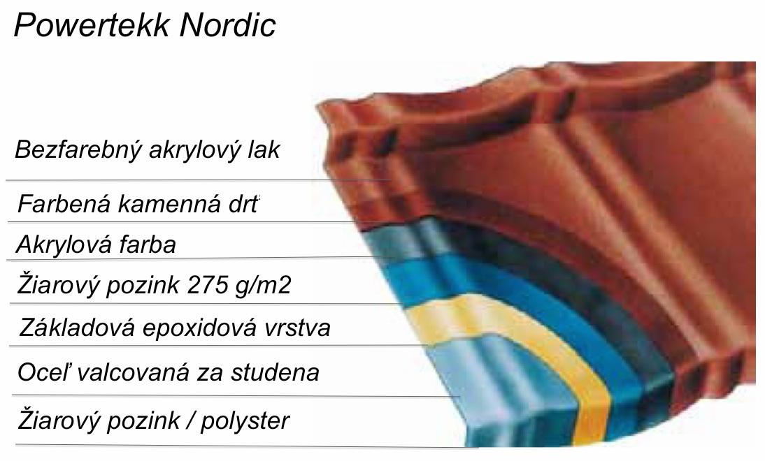 Štruktúra strešnej krytiny Powertekk Nordic