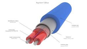 elektrické podlahové kúrenie - elektricke kurenie Raychem